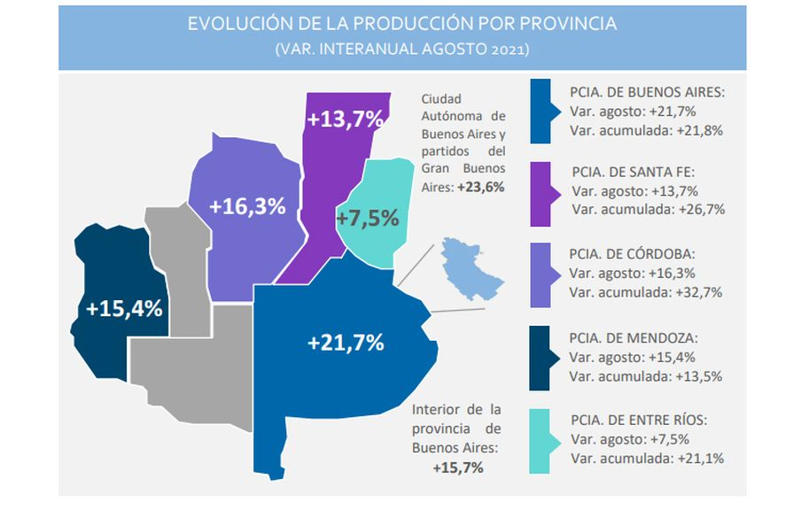 En la Provincia, la actividad metalúrgica creció 21,7% interanual