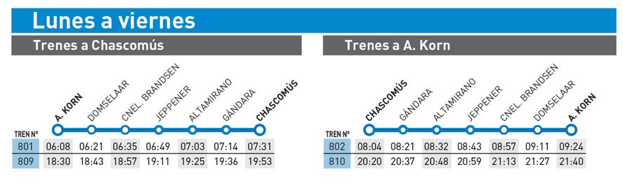 Trenes Argentinos: horarios del tren Alejandro Korn - Chascomús