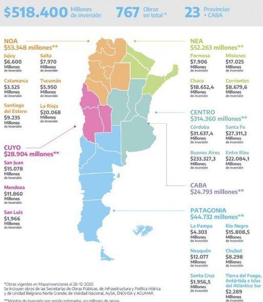 El mapa de las obras que encaró Nación en todo 2020. Buenos Aires, la favorita.