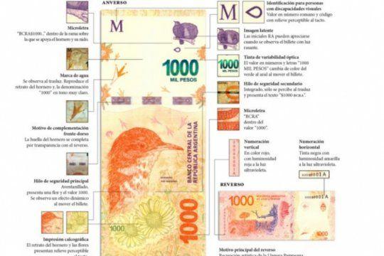 alerta por la circulacion de billetes falsos de $1.000: aprende a reconocerlos y evita una estafa