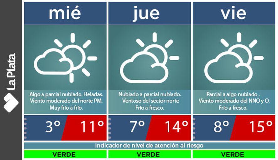 Según el pronóstico, se espera tiempo frío para este miércoles