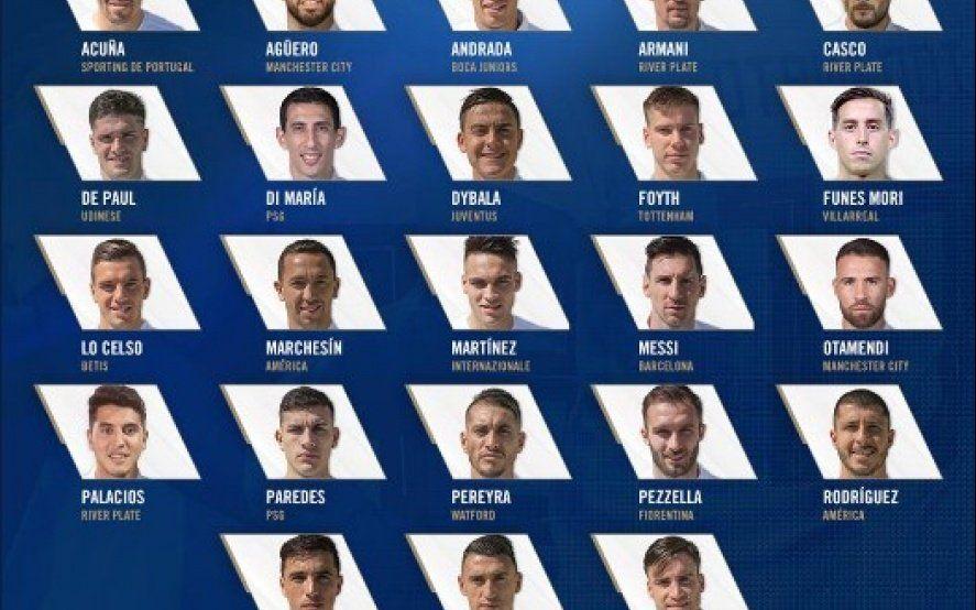 Oficial: Estos son los 23 jugadores de la Selección que jugarán la Copa América en Brasil