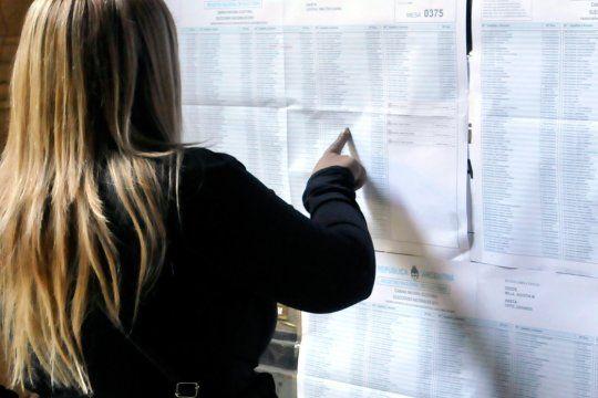 Postergación de las elecciones PASO: hablan diputados