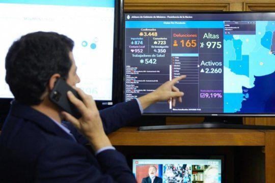 lanzan un portal en tiempo real con argentinos que ingresan al pais para control de las provincias