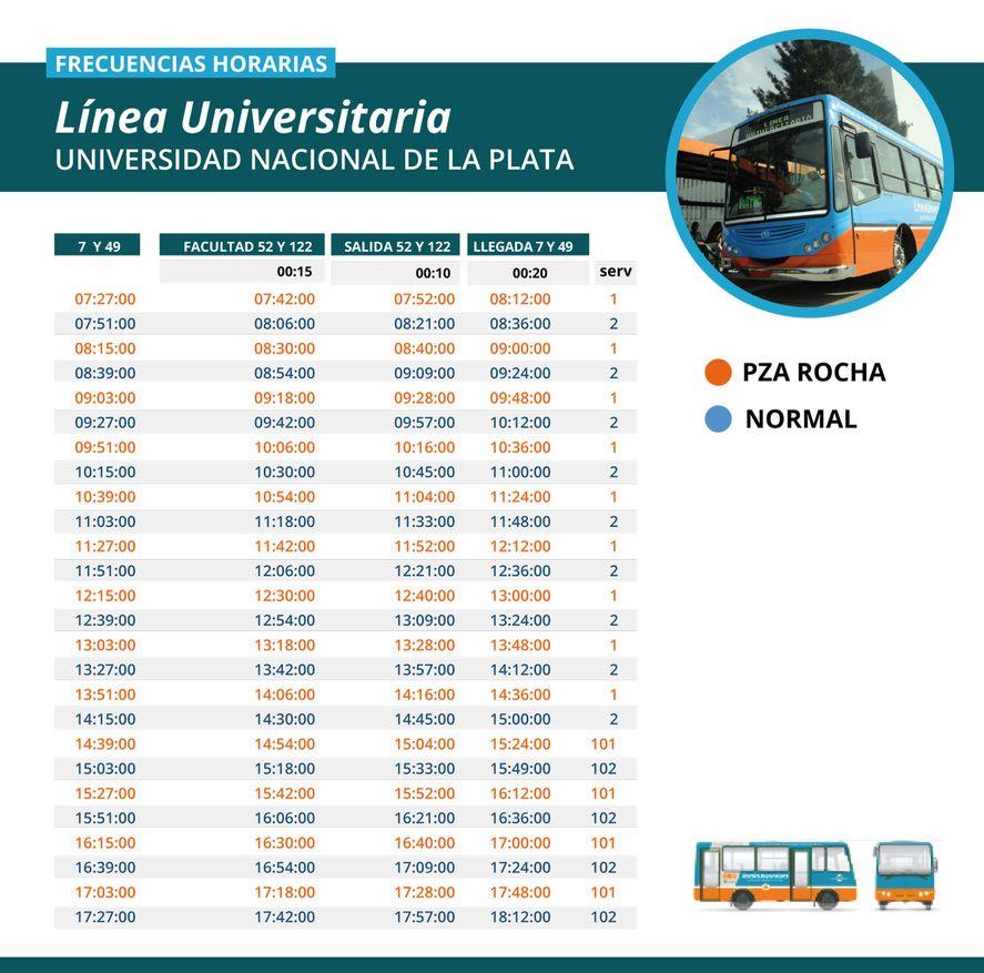 Con la vuelta paulatina a la presencialidad, la Línea Universitaria de Micros de la UNLP reanuda el servicio