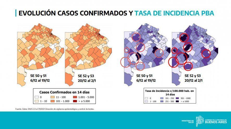 Algunos distritos de la provincia comenzaron a aumentar su tasa de incidencia y debieron retroceder de fase.