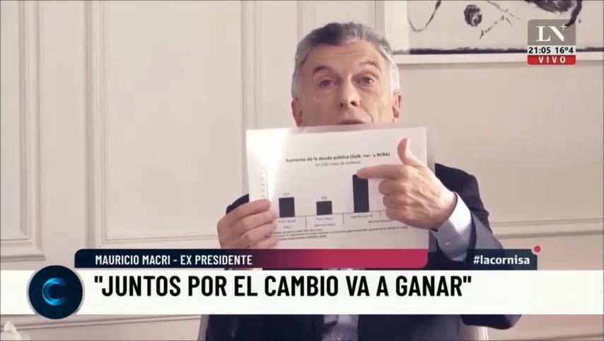 Mauricio Macri y otra polémica sobre la deuda externa