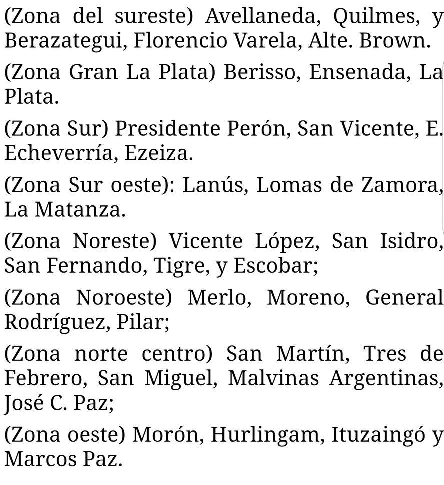 La ley que menciona a La Plata como parte del conurbano de la Provincia de Buenos Aires