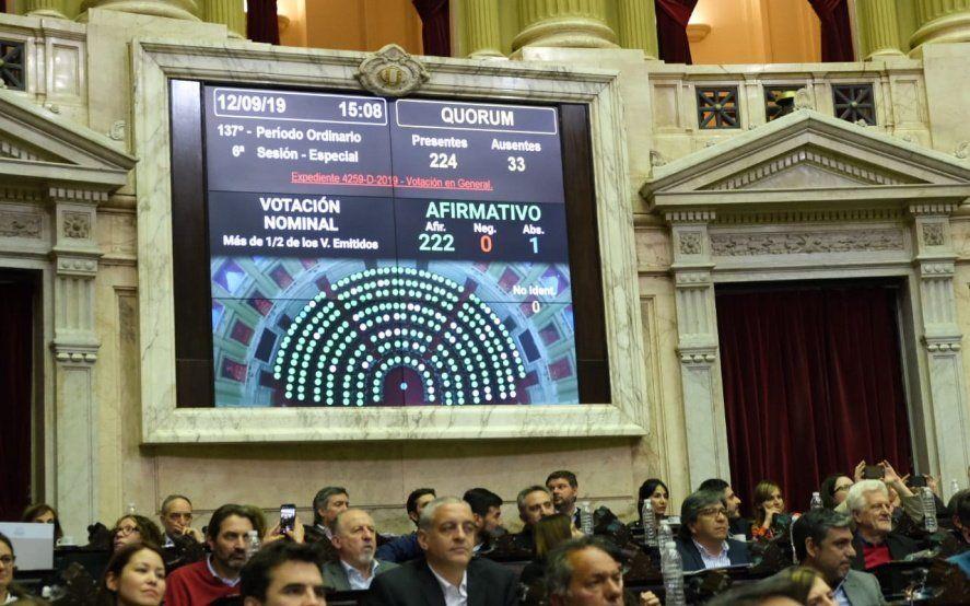 Miralo en vivo: El Senado buscará convertir en ley la Emergencia Alimentaria