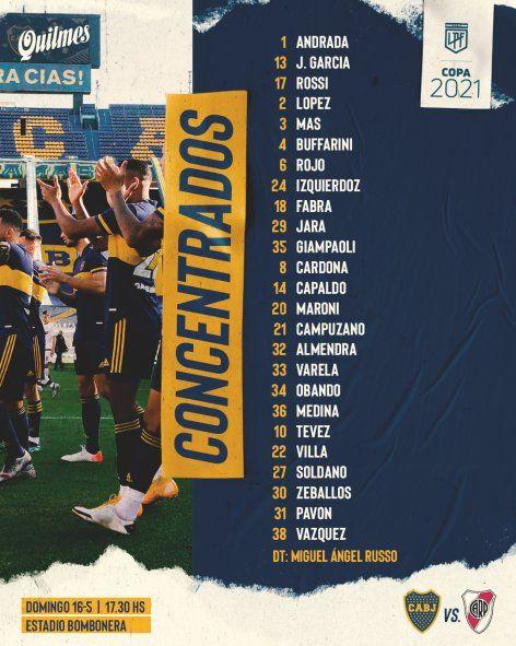 Boca - River: horario, TV, posibles formaciones, y el historial entre ambos equipos en Copas Nacionales