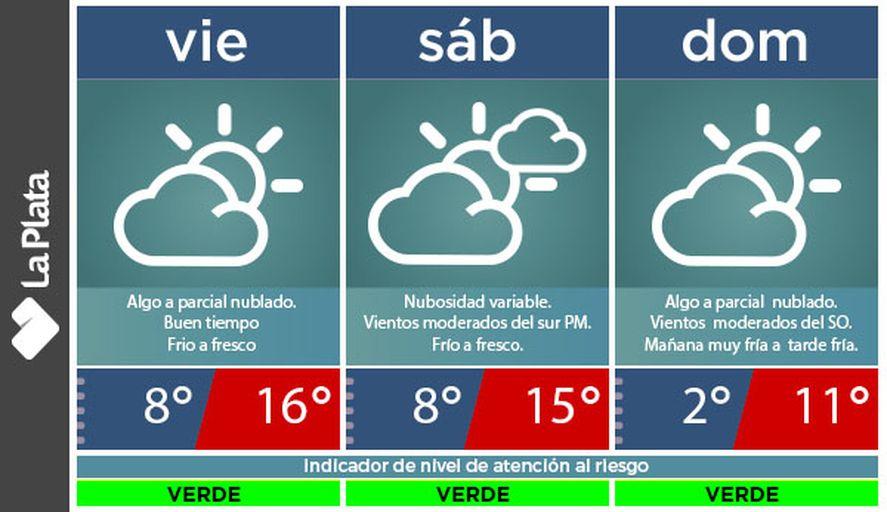El domingo se esperan heladas en La Plata