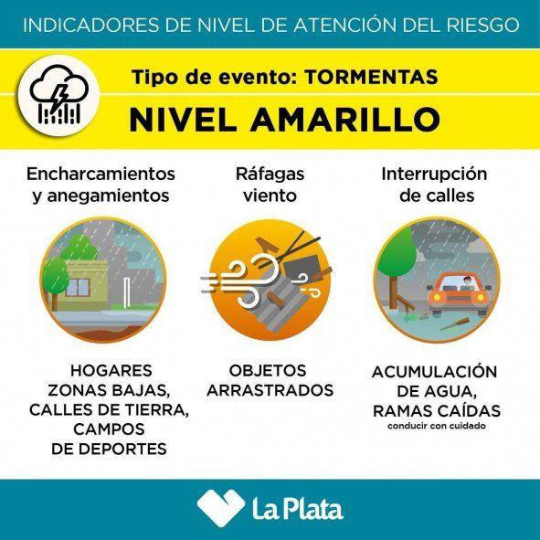 Debido a la tormenta, el Municipio de La Plata emitió el nivel de riesgo amarillo