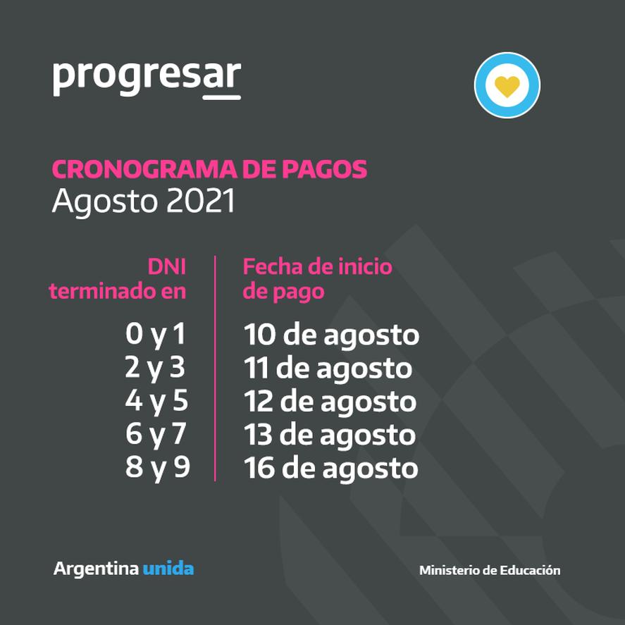 El Ministerio de Educación informó el cronograma de pagos de las Becas Progresar 2021 correspondiente a agosto.
