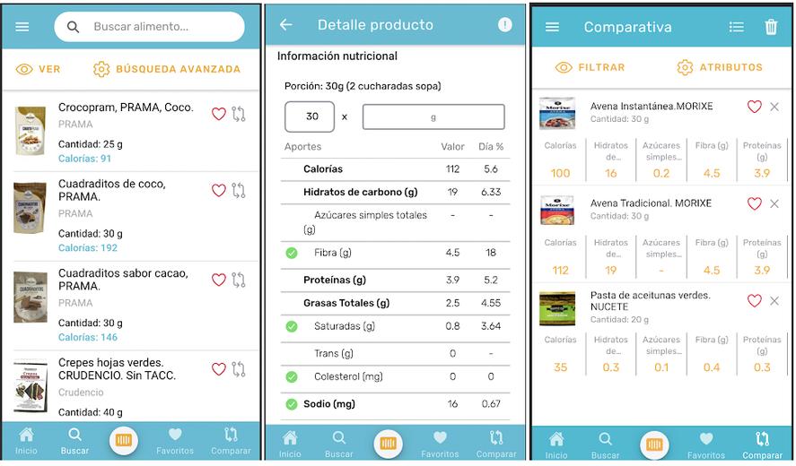 Nutricionistas crearon la app en 2017