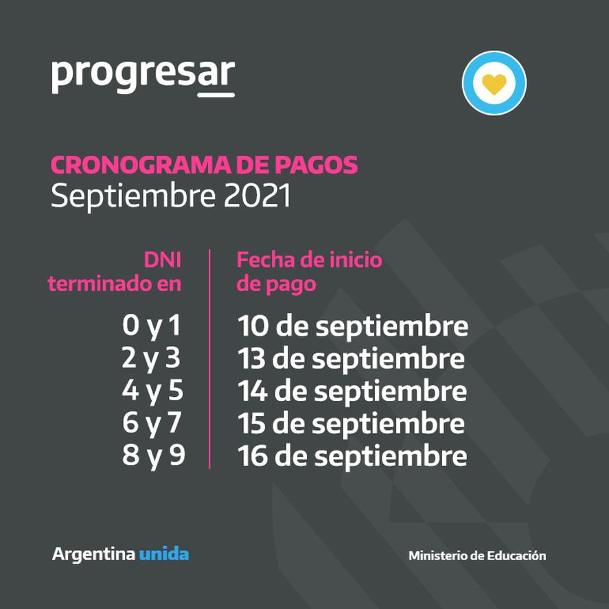 Confirmaron el cronograma de pagos de las Becas Progresar para septiembre de 2021.