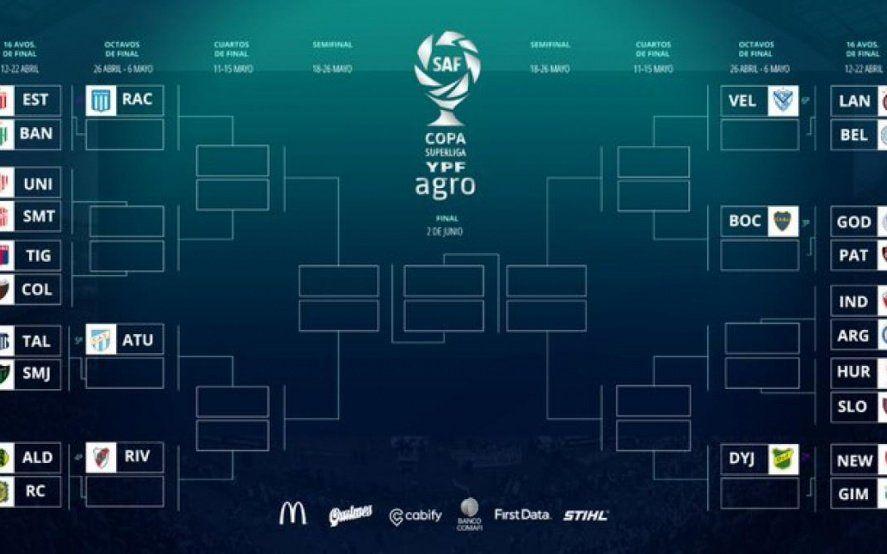 ¿Cuándo, en qué horarios y con qué partidos comenzará la Copa de la Superliga?