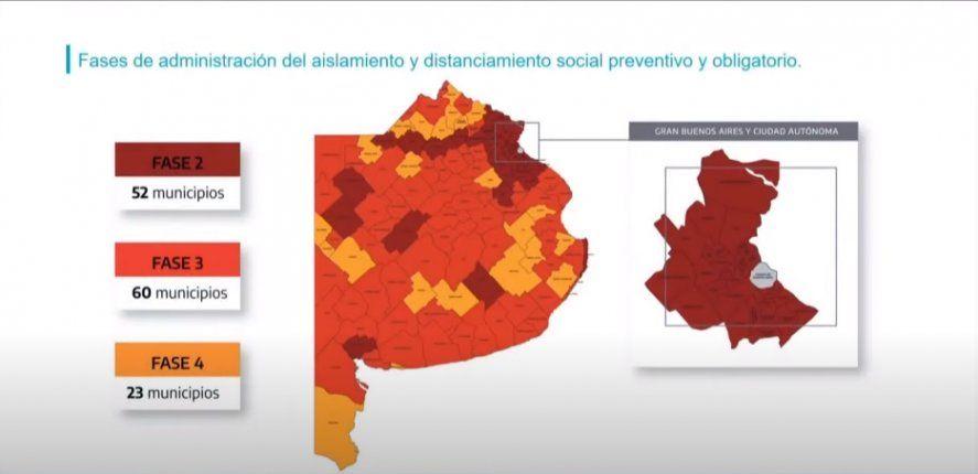 En rojo. 52 municipios de la Provincia se encuentran en fase 2 y tienen clases virtuales.
