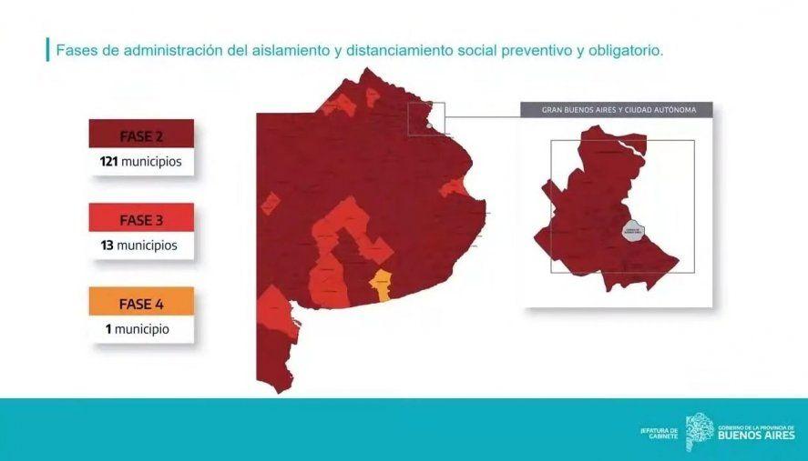 """La Provincia en rojo. Ya no quedan municipios en fase 5, y San Cayetano es el único en """"amarillo""""."""
