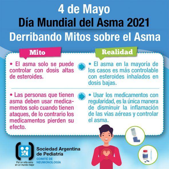 Placa sobre el asma de la Sociedad Argentina de Pediatría