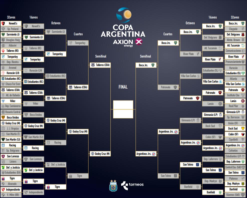 En San Nicolás quedó sellado el cuadro de semifinales de la Copa Argentina.