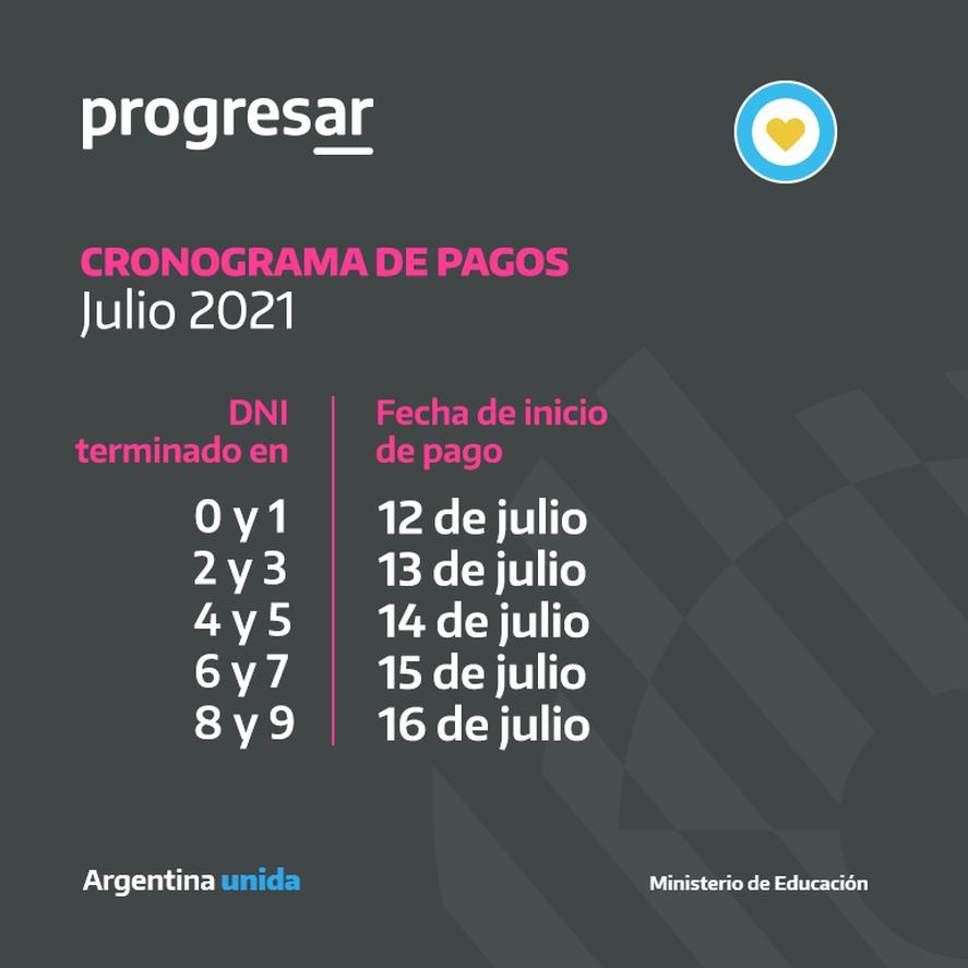 Este lunes 12 de julio inicia el cronograma de pagos de las becas Progresar 2021.