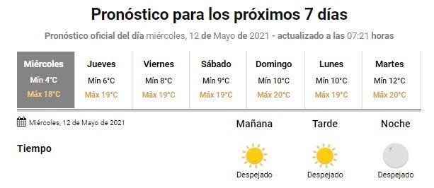 El SMN informó el estado del tiempo en la capital bonaerense y sus alrededores, y el pronóstico para los próximos siete días.