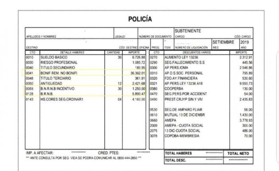 Un recibo de sueldo de la Policía Bonaerense. Desde SIPOBA reclaman que la liquidación está mal hecha.