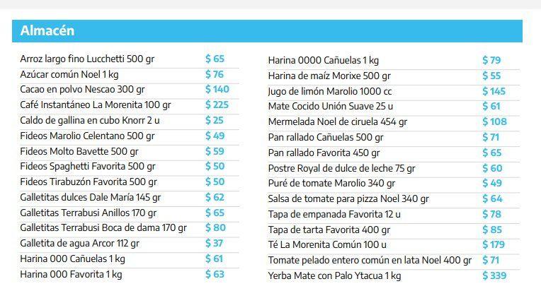 Súper Cerca: cuáles son los 70 productos con precios fijos